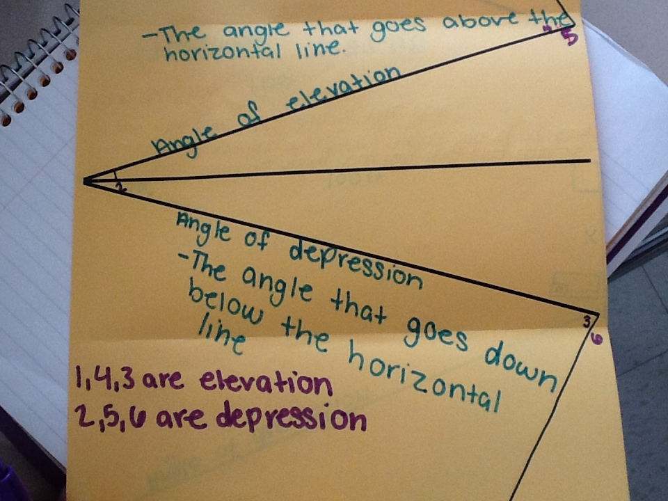 Angles Of Elevation And Depression Lessons Tes Teach – Worksheet Angles of Depression and Elevation